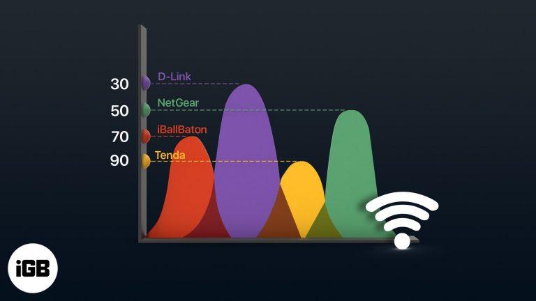 Лучшие приложения-анализаторы Wi-Fi для iPhone и iPad