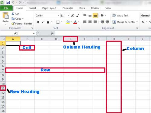 Навыки Microsoft Excel, которые нужно знать при поиске работы